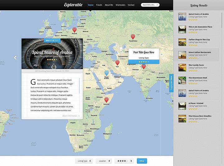 Un tema WordPress nuovo e particolare per un sito web altrettanto dinamico e speciale